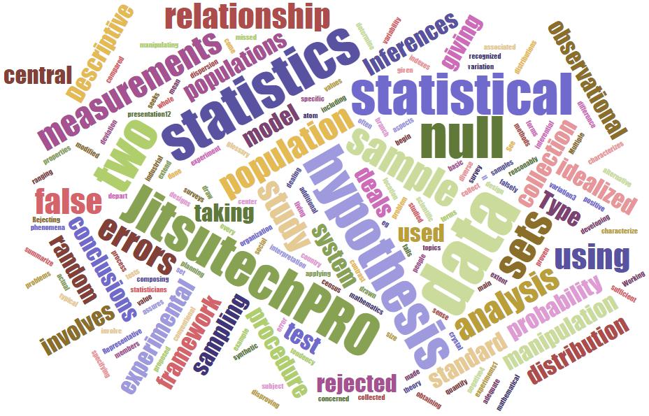Understanding Quantitative Survey Research
